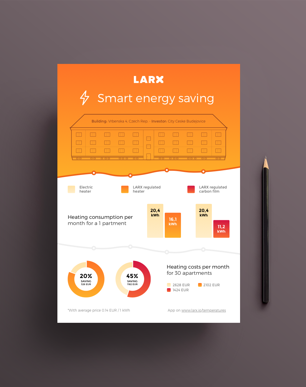 LARX Smart Energy Saving